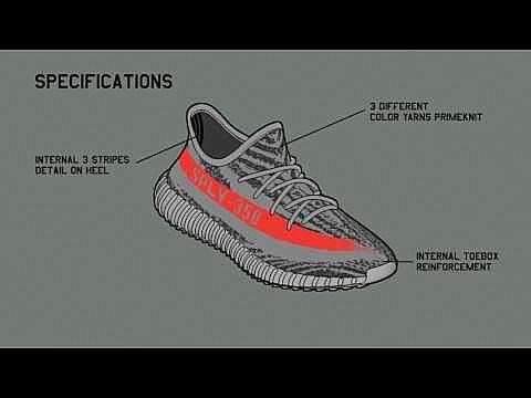 Adidas Originals se burla de Yeezy Boost 350 V2 con Animated video XXL